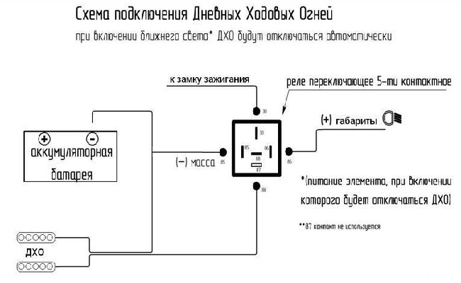 схема установки ДХО