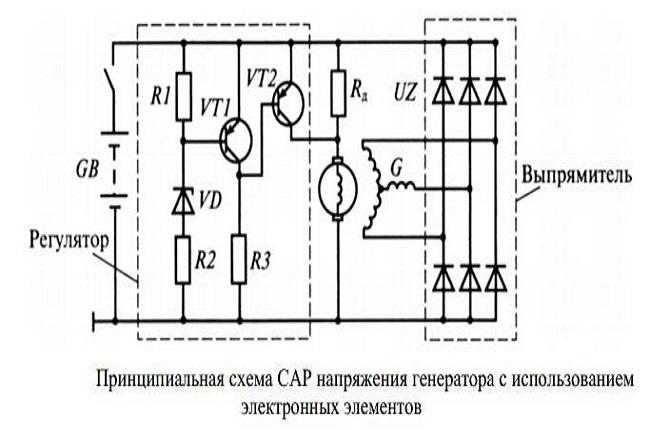 РРНГ схема электро