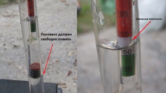 Значения плотности электролита