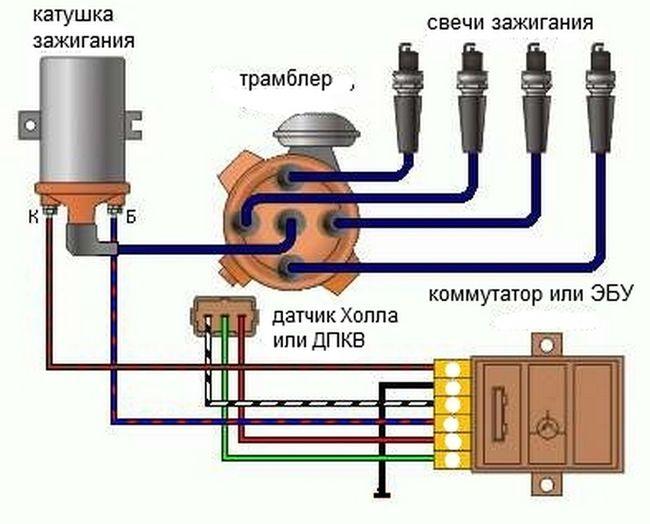 Схема БСЗ