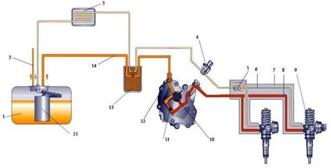 Схема работы форсунок