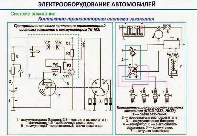 Особенности контактно-транзисторной системы зажигания автомобиля