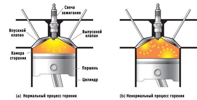 Схема детонации