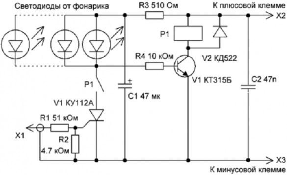 Схема простейшего стробоскопа