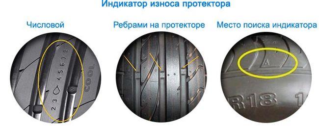 индикаторы износа шины
