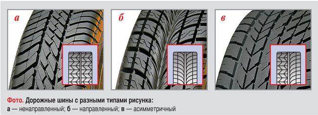 Виды протектора летней резины