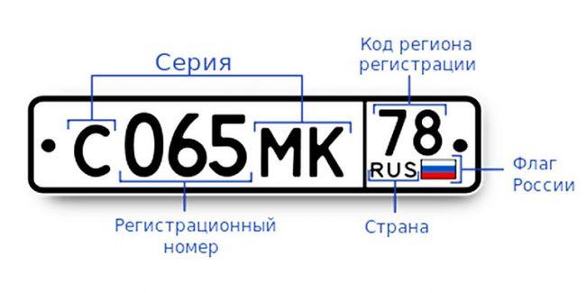 Номер региона автомобиля