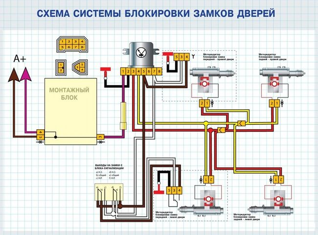 Схема подключения СтраЛайн