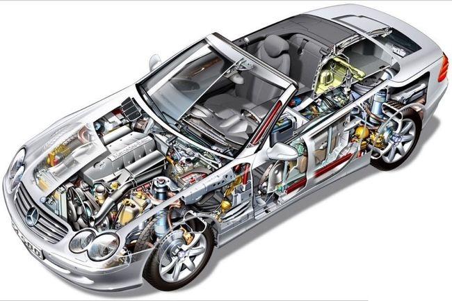 Устройство автомобиля для начинающих — строение машины, составляющие
