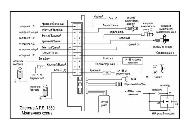 Схема подключения автосигнализации апс 617