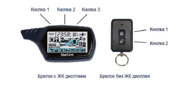 Брелок СтарЛайн А9 с кнопками