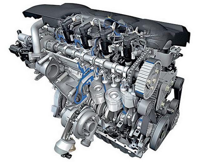 Дизельный двигатель Мондео
