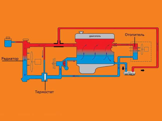 Схема подогрева двигателя