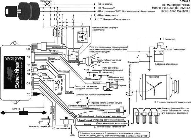 Схема Шерхан 5