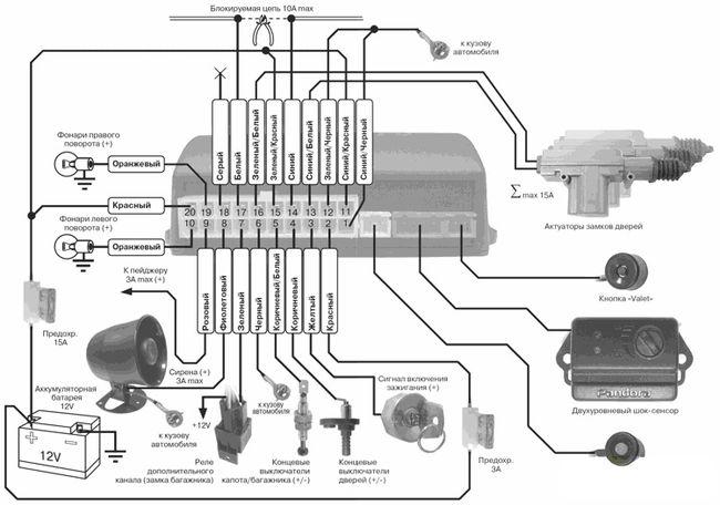 shema podklucheniya mangust - Схема подключения сигнализации мангуст на ваз 2110