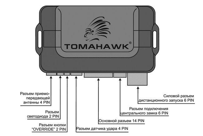 Схема подключения Томагфк 9020
