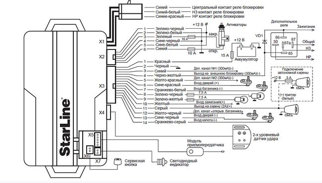 Схема СтарЛайн А9